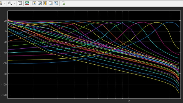 Acoustic Measurements