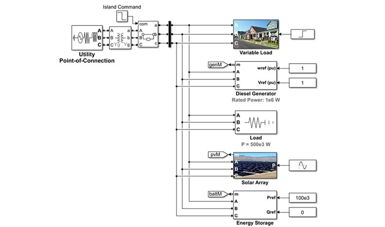 Microgrid System Design