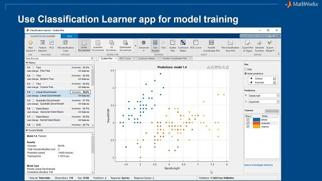Learn about ECG signal preprocessing and feature extraction techniques required for developing classifiers using machine learning algorithms.