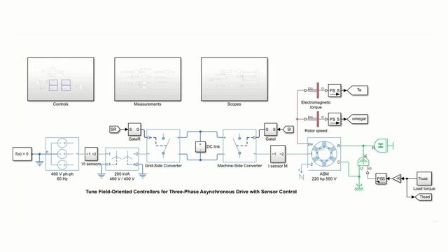 Automatically tune a field-oriented control system for a three-phase induction motor. The control system consists of four PI controllers that are tuned using the Closed-Loop PID Autotuner block in a single simulation.