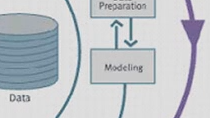 In this presentation, we explain why and how Dexia uses MATLAB in day-to-day modeling and data manipulation tasks.