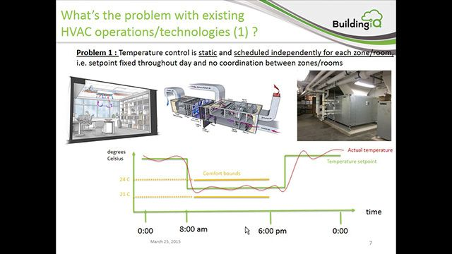 This presentation gives a basic outline of the problem, implementation, energy savings achieved, and challenges in translating R&D into practice.