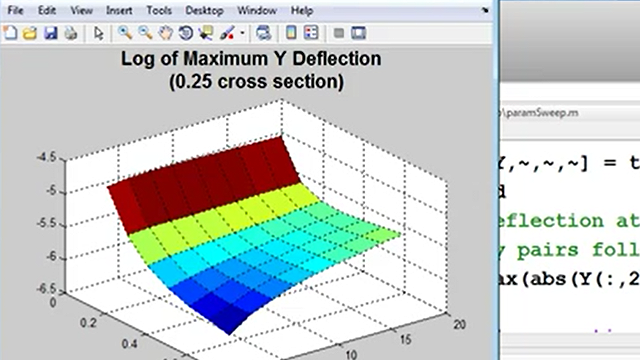 In this webinar you will learn how MATLAB Parallel Server works with Parallel Computing Toolbox to speed up MATLAB applications by using cluster computing hardware. You will learn how minimal changes to your code and workflow will allo