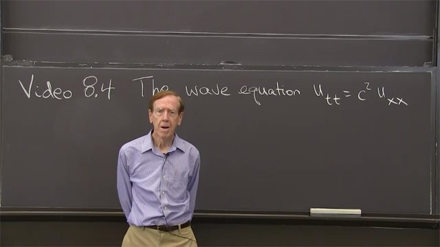 The wave equation ∂<em><sup>2</sup>u</em>/∂<em>t<sup>2</sup></em> = ∂<em><sup>2</sup>u</em>/∂<em>x<sup>2</sup></em> shows how waves move along the <em>x</em> axis, starting from a wave shape <em>u</em>(0) and its velocity ∂<em>u</em>/∂<em>t</em>(0).
