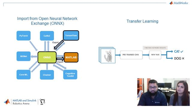 Neha Goel joins Connell D'Souza to demonstrate how to use Open Neural Network Exchange (ONNX) to import pretrained deep learning networks into MATLAB and perform transfer learning.