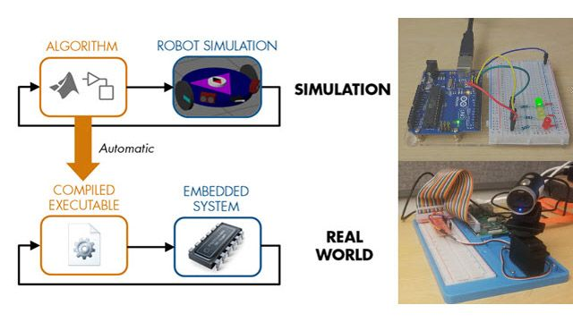 Learn how you can use MATLAB and Simulink to teach robotics for primary and secondary schools, using both simulation and low-cost educational hardware.