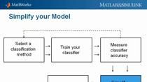 Classification is used to assign items to a discrete group or class based on a specific set of features. Classification algorithms are a core component of statistical learning / machine learning. In this webinar we introduce the classification capabi