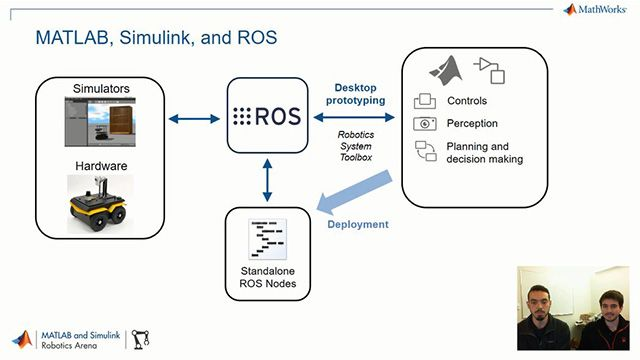 Learn how to design interactive MATLAB apps to communicate with ROS enabled robots and simulators.