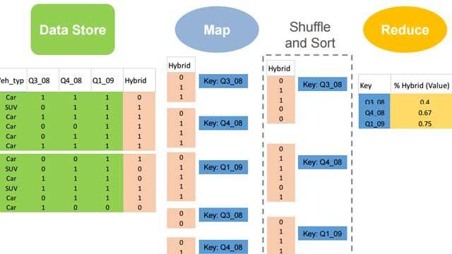 이 세션에서는 MATLAB에서 HDF 형태의 빅테이터 소스를 처리하는 방법과, 일반적인 파일 자료 혹은 하드웨어와의 인터페이스를 통한 데이터 수집 방법에 대해 설명합니다. 아울러 새로운 데이터 타입의 활용을 통한 이들 데이터를 쉽고 간단하게 다루는 방법을 통해, MATLAB의 데이터 수집 기능의 장점을 확인 하실 수 있습니다.