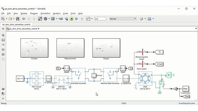 Learn how to model a typical field-oriented controller architecture in Simulink and Simscape Electrical. This example shows field-oriented control of an induction motor.