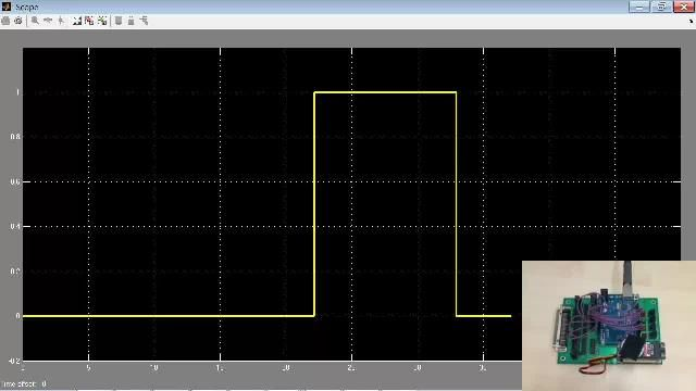 Program embedded processors to estimate parameters and detect changes in motor dynamics in real time using System Identification Toolbox.