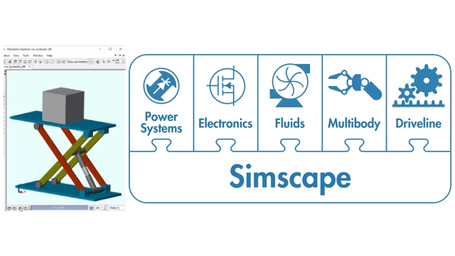 Provides an introduction to the Simscape product family, including platform, add-ons, model sharing, and HIL testing. A model of a scissor jack is used to illustrate simulation of physical systems.