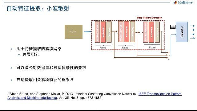 本视频系列由浅入深地介绍了如何在时间序列数据上用深度学习技术做信号的分类。第二部分首先介绍什么是小波散射,之后将聚焦在怎样使用小波散射技术和使用长短期记忆网络做心电图信号的分类