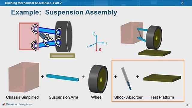 We continue to build on the example from Student Competition: Physical Modeling Training, Part 8: Building Mechanical Assemblies, Section 1 to show how to sense and log simulation results, add internal mechanics to joints