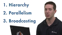 Learn the primary characteristics of Harel state machines in this MATLAB Tech Talk by Will Campbell.