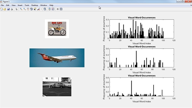 Learn about new capabilities that will change the way you handle and process large sets of images in MATLAB .